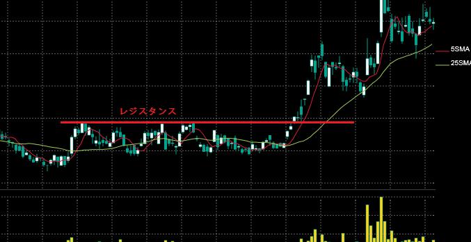 クレスト 株価 ゴールド